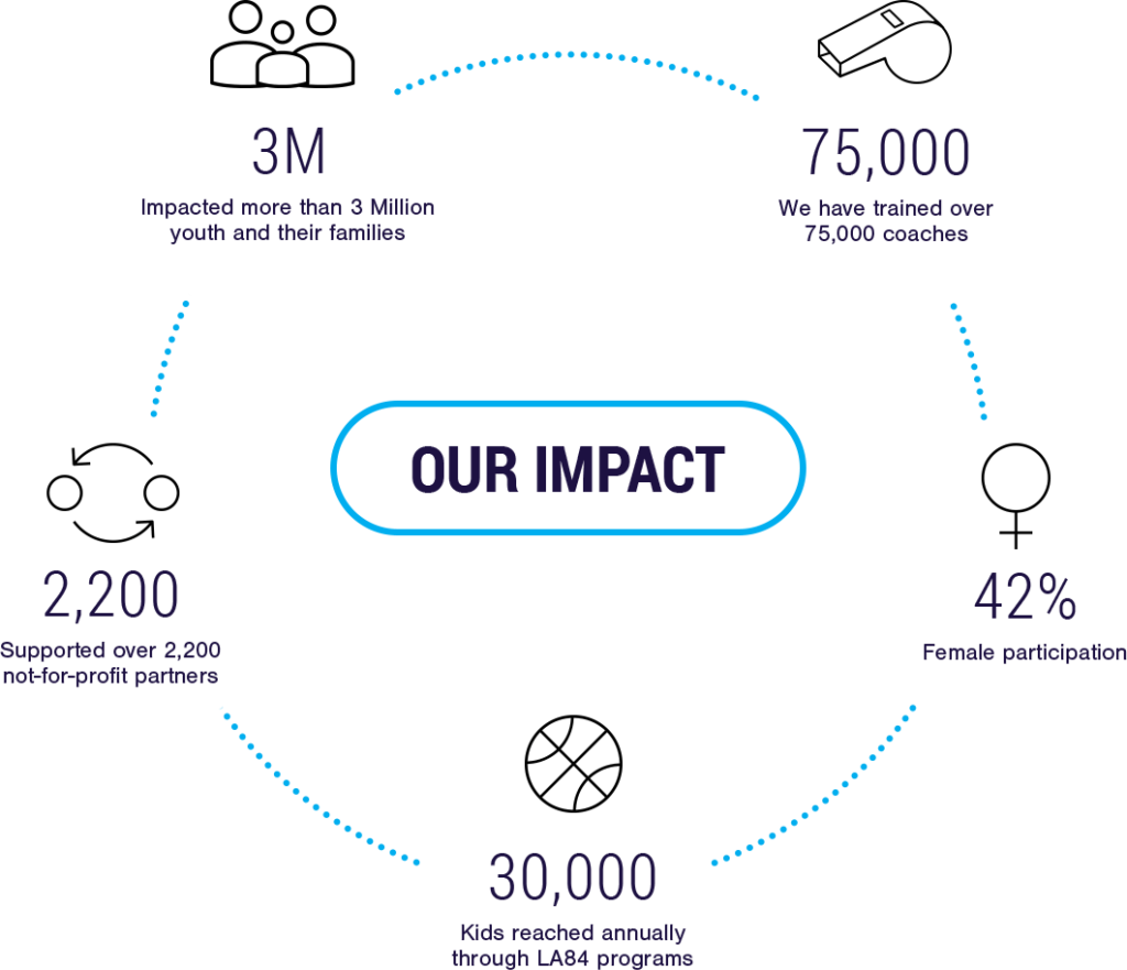 OUR-IMPACT-__--1024x881.png